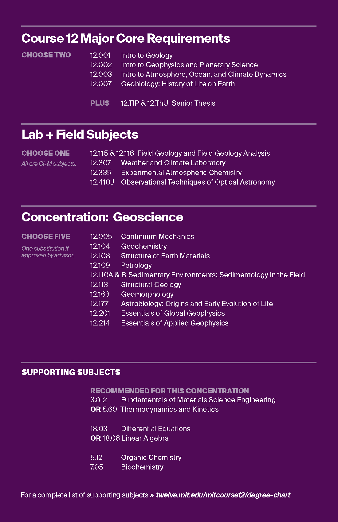 Geoscience | MIT Department of Earth, Atmospheric and Planetary Sciences