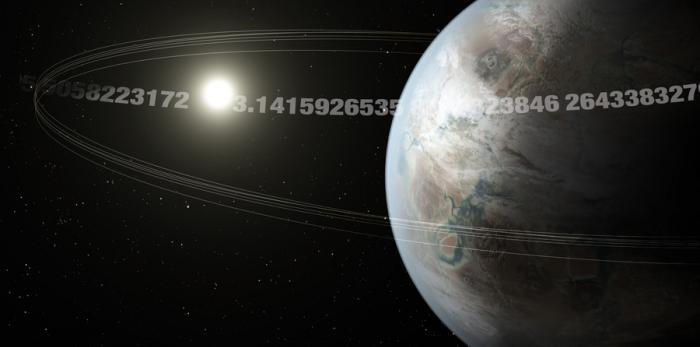 A planet in orbit around its star with the digits of Pi encircling the planet